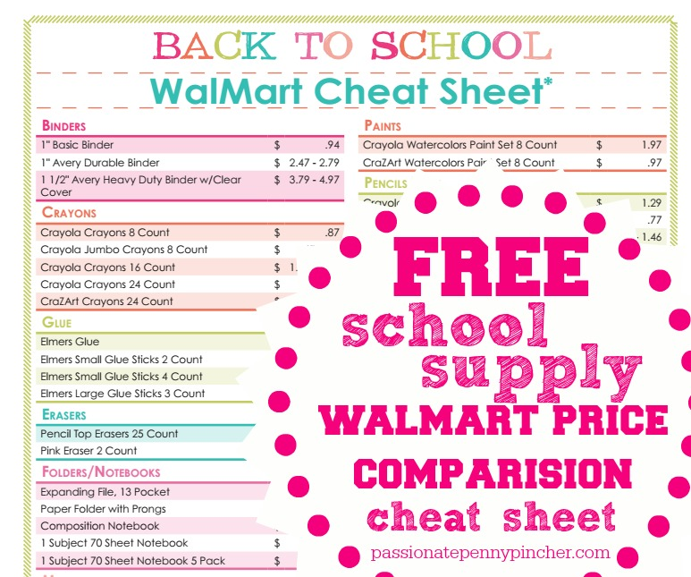 WalMart Cheat Sheet graphic